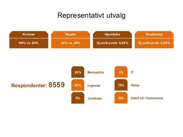 Eksempelrapport - Karrierebarometeret 2014 Slide 3