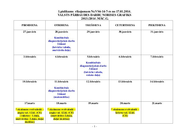1.pielikums rīkojumam Nr.VS6-14-7-rs no 17.01.2014. VALSTS PĀRBAUDES DARBU NORISES GRAFIKS 2013./2014 .MĀC.G. PIRMDIENA  O...