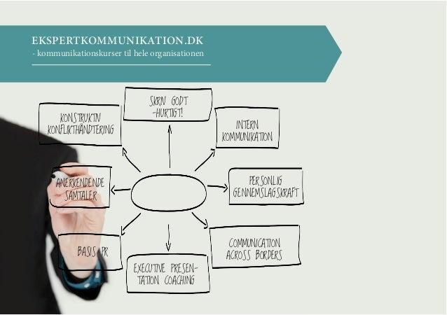 EKSPERTKOMMUNIKATION.DK  - kommunikationskurser til hele organisationen  KONSTRUKTIV KONFLIKTHÅNDTERING  SKRIV GODT -HURTI...