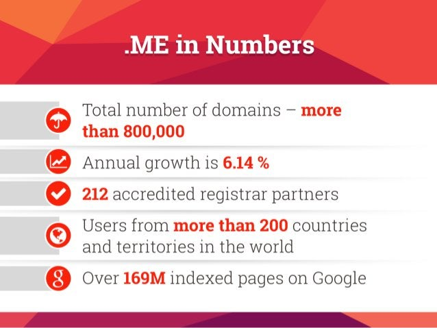 -.  th!  1 31 l;  í:  I.    rfíli t;  ti í;  I:  Li:  l a   Total number of domains - more than 800,000  Annual growth is ...