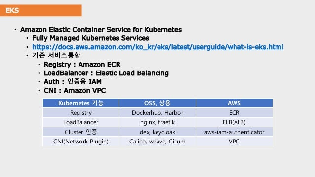 EKS • Amazon Elastic Container Service for Kubernetes • Fully Managed Kubernetes Services • https://docs.aws.amazon.com/ko...