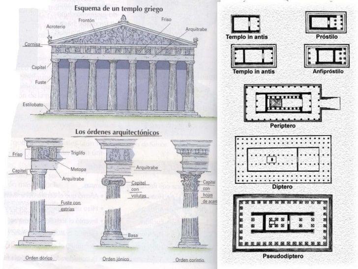 El arte griego for Estructuras arquitectura pdf