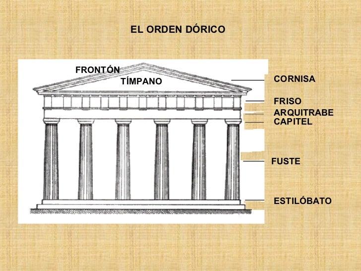 El arte griego la arquitectura for Arte arquitectura definicion