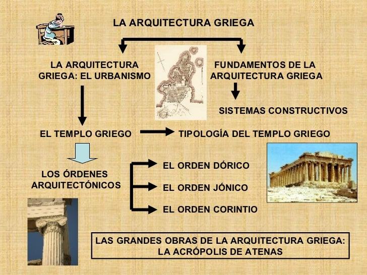El arte griego la arquitectura for Definicion de estilo en arquitectura