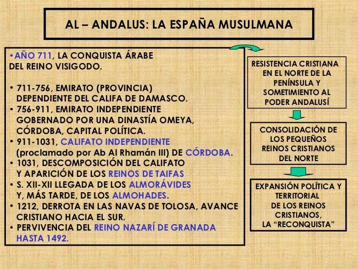 El Arte HispanomusulmáN Califal 1 Slide 2
