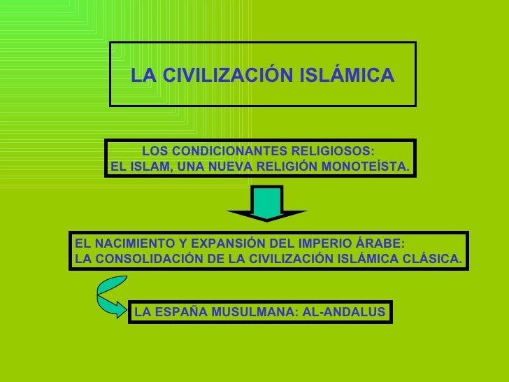 El Arte IsláMico IntroduccióN Historica Slide 2