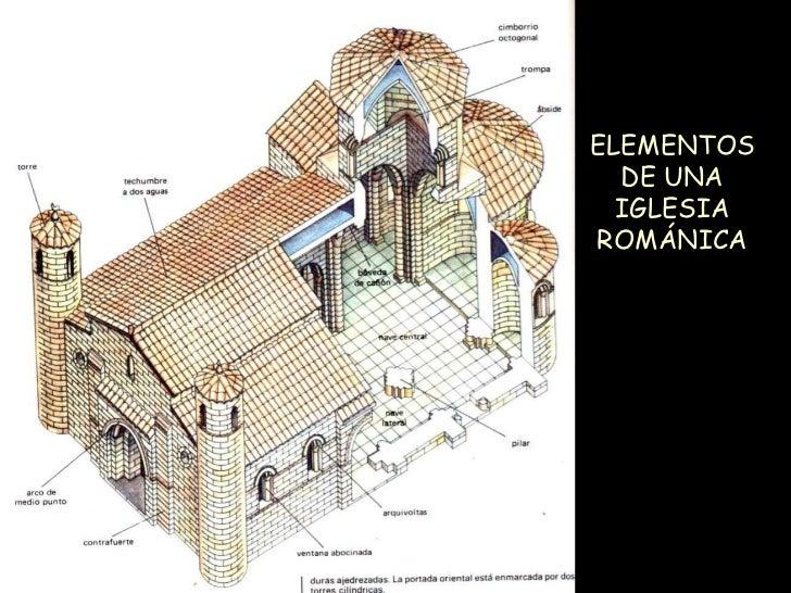 El arte rom nico eso for Interior iglesia romanica