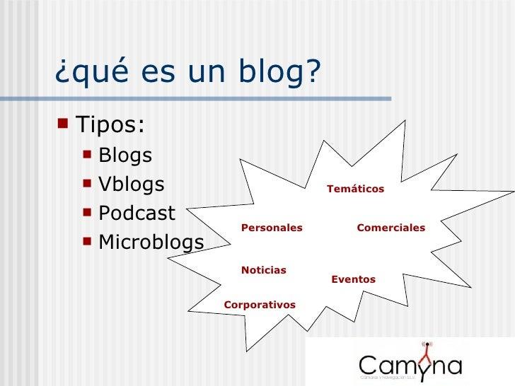 ¿qué es un blog? <ul><li>Tipos: </li></ul><ul><ul><li>Blogs </li></ul></ul><ul><ul><li>Vblogs </li></ul></ul><ul><ul><li>P...