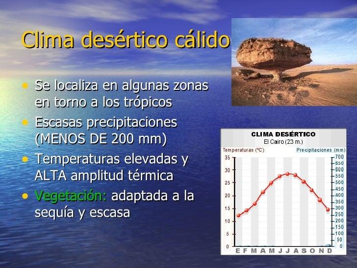 Clima desértico cálido <ul><li>Se localiza en algunas zonas en torno a los trópicos </li></ul><ul><li>Escasas precipitacio...