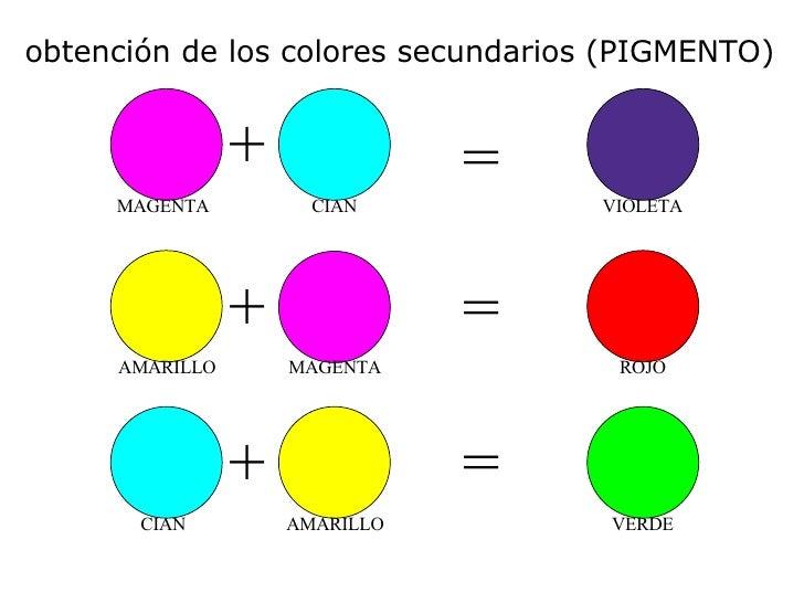 El color i - Como hacer colores ...