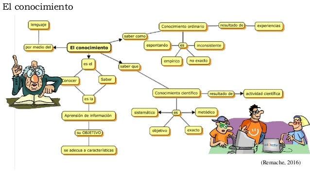 El conocimiento-y-ciencia-uce Slide 2