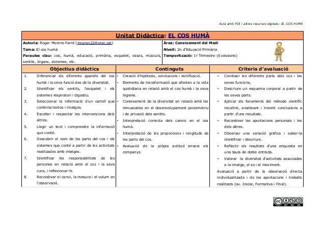 Aula amb PDI i altres recursos digitals: EL COS HUMÀUnitat Didàctica: EL COS HUMÀAutoria: Roger Moreno Farré (rmoren22@xte...