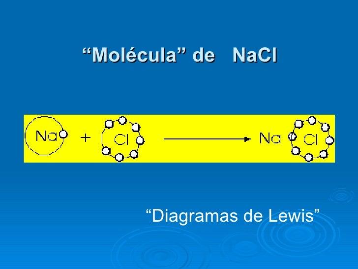 """"""" Molécula"""" de  NaCl  ..."""