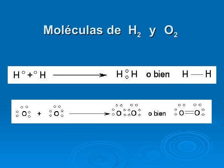 Moléculas de  H 2  y   O 2