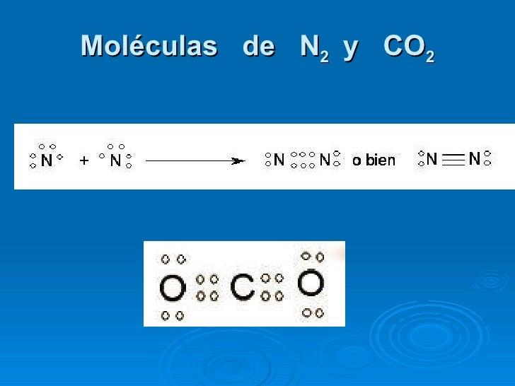 Moléculas  de  N 2  y  CO 2