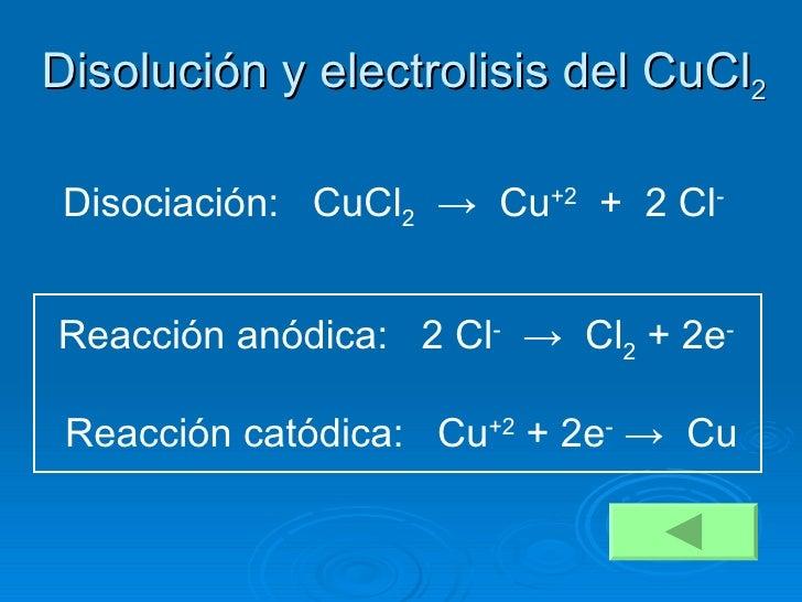 Disolución y electrolisis del CuCl 2 Disociación:  CuCl 2   ->  Cu +2   +  2 Cl - Reacción anódica:  2 Cl -   ->  Cl 2  + ...