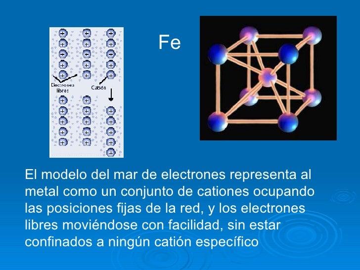 El modelo del mar de electrones representa al metal como un conjunto de cationes ocupando...