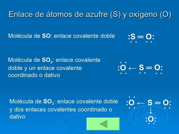Enlace de átomos de azufre (S) y oxígeno (O) Molécula de  SO : enlace covalente doble Molécula de  SO 2 : enlace covalente...