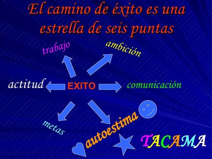 El camino de éxito es una estrella de seis puntas metas comunicación autoestima ambición trabajo actitud EXITO T A C A M A