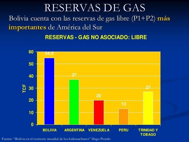 dar de alta gas beautiful trendy alta gas natural