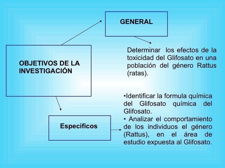 El Glifosato Como Herbicida Slide 3