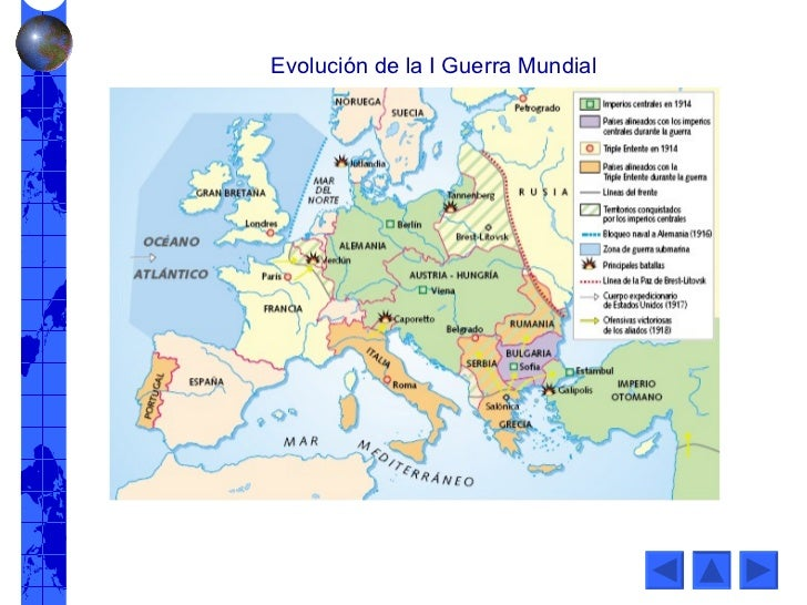 Evolución de la I Guerra Mundial