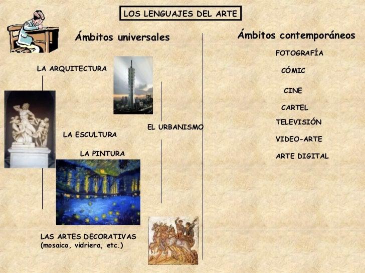LOS LENGUAJES DEL ARTE LA ARQUITECTURA LA ESCULTURA LA PINTURA LAS ARTES DECORATIVAS (mosaico, vidriera, etc.) EL URBANISM...