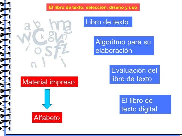 El libro de texto: selección, diseño y uso Libro de texto Algoritmo para su elaboración Evaluación del libro de texto El l...