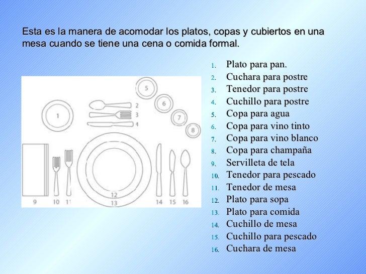 el manual pr ctico de la etiqueta completo rh es slideshare net Manual De Los Buenos Modales Manual De Urbanidad De Carreno