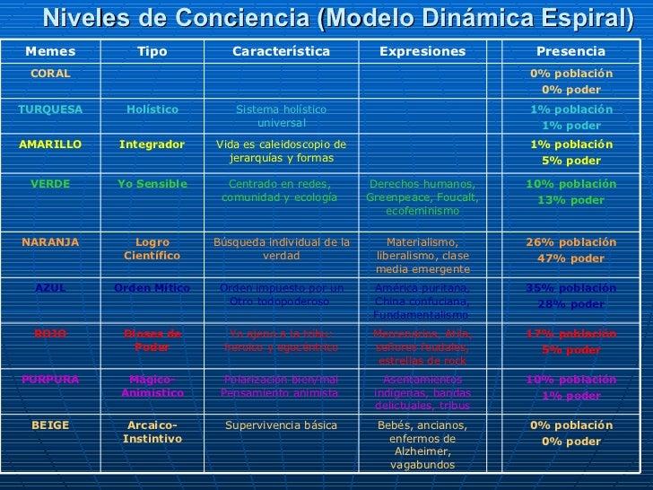 interpersonal communication essays