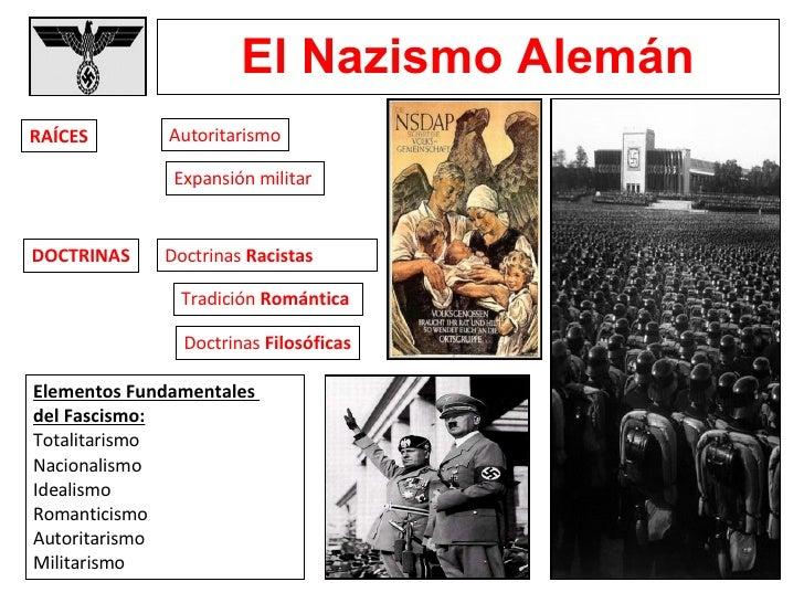 El Nazismo Alemán RAÍCES Autoritarismo Expansión militar  DOCTRINAS Tradición  Romántica  Doctrinas  Racistas  Doctrinas  ...