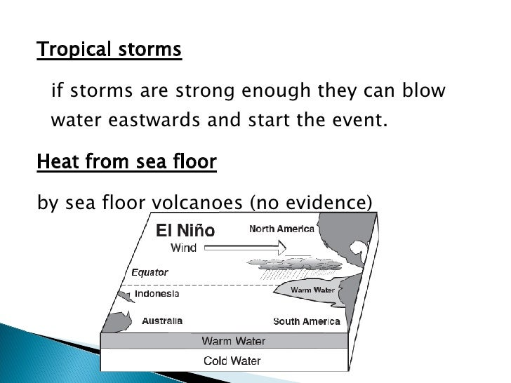 <ul><li>Tropical storms   </li></ul><ul><li>if storms are strong enough they can blow water eastwards and start the event....