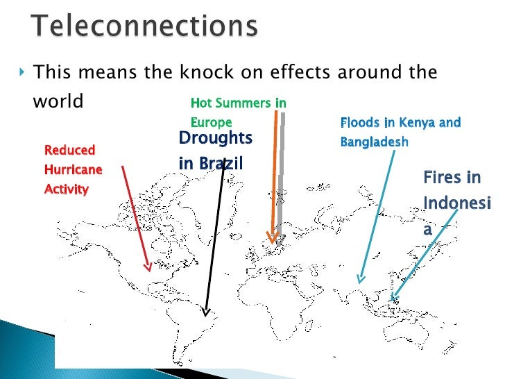 <ul><li>This means the knock on effects around the world </li></ul>Reduced Hurricane Activity Hot Summers in Europe Floods...