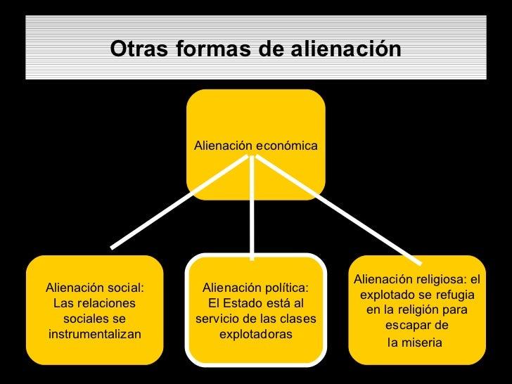 Otras formas de alienación Alienación económica Alienación social: Las relaciones sociales se instrumentalizan Alienación ...
