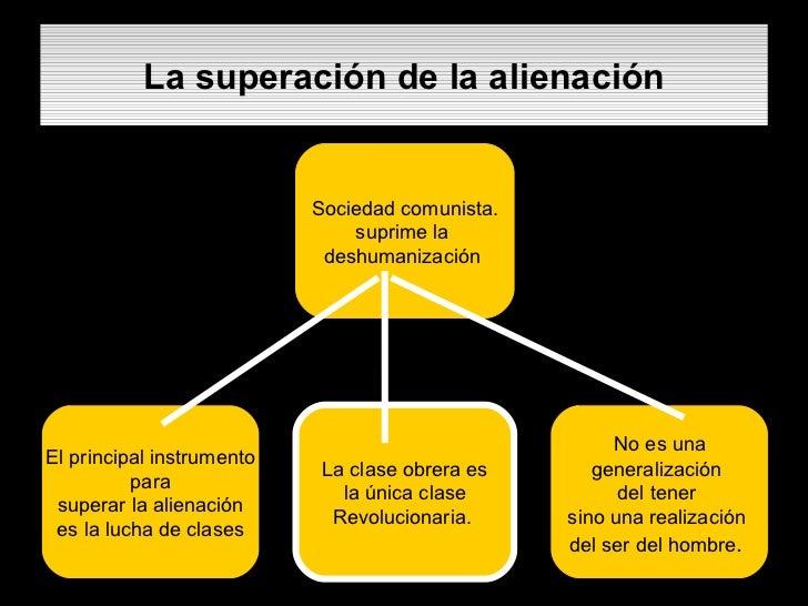 La superación de la alienación Sociedad comunista. suprime la  deshumanización   El principal instrumento para  superar la...