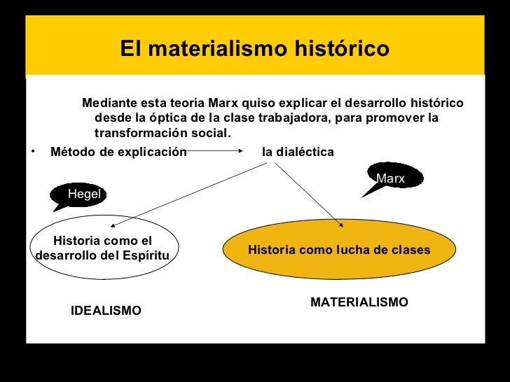 El materialismo histórico <ul><ul><ul><li>Mediante esta teoría Marx quiso explicar el desarrollo histórico desde la óptica...