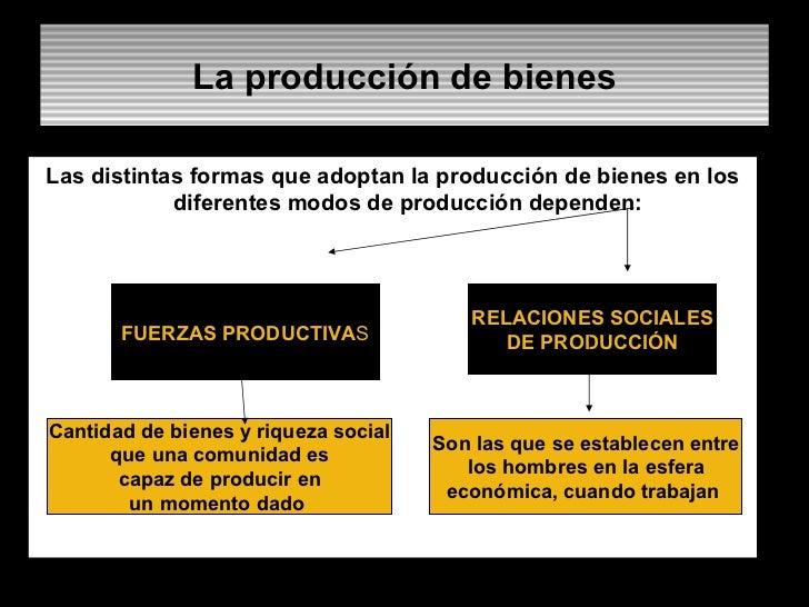 La producción de bienes <ul><li>Las distintas formas que adoptan la producción de bienes en los diferentes modos de produc...