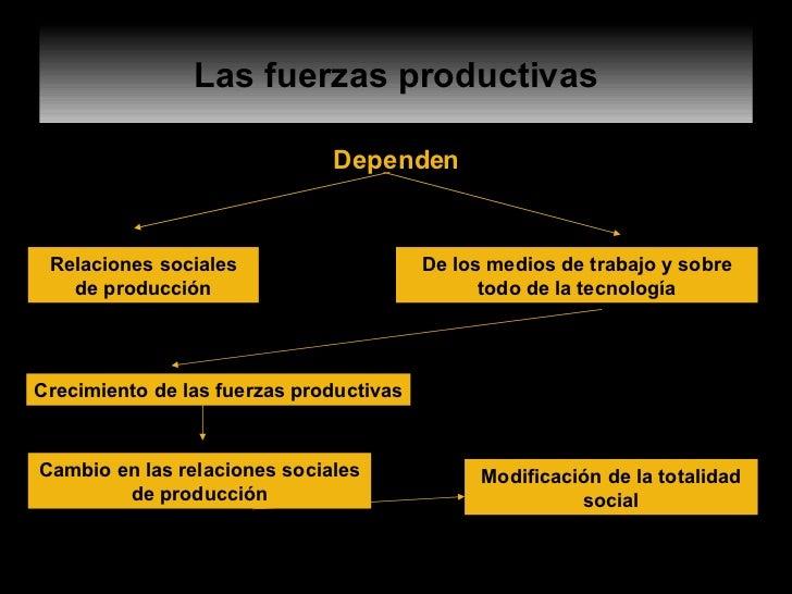 Las fuerzas productivas <ul><li>Dependen </li></ul>Relaciones sociales de producción De los medios de trabajo y sobre todo...