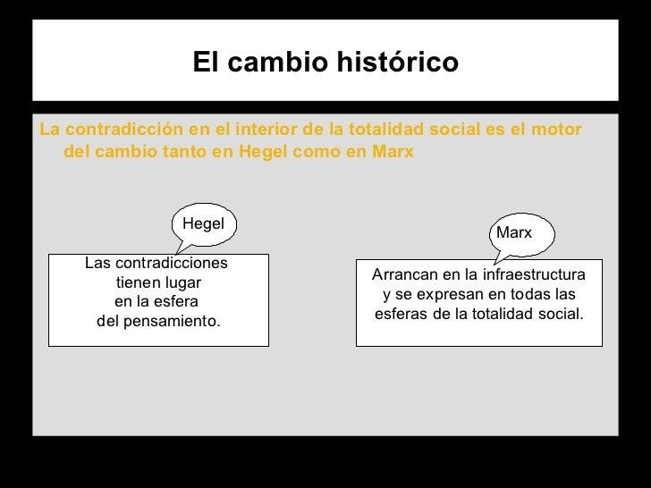 El cambio histórico <ul><li>La contradicción en el interior de la totalidad social es el motor del cambio tanto en Hegel c...