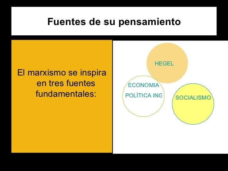 Fuentes de su pensamiento <ul><li>El marxismo se inspira en tres fuentes fundamentales: </li></ul>HEGEL ECONOMIA POLÍTICA ...