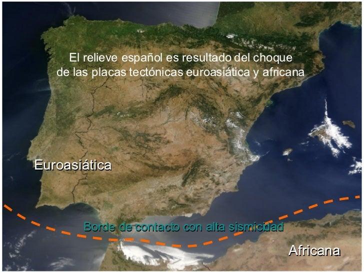 El relieve español es resultado del choque de las placas tectónicas euroasiática y africana Euroasiática Africana Borde de...