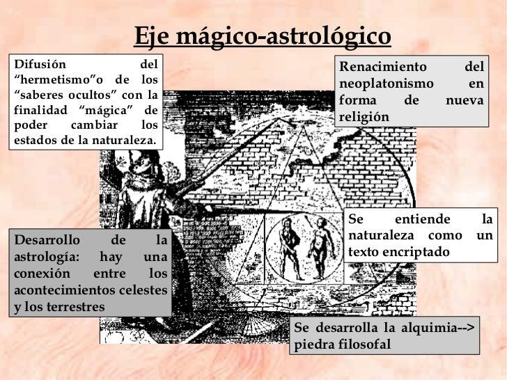 """Eje mágico-astrológico Renacimiento del neoplatonismo en forma de nueva religión Difusión del """"hermetismo""""o de los """"sabere..."""