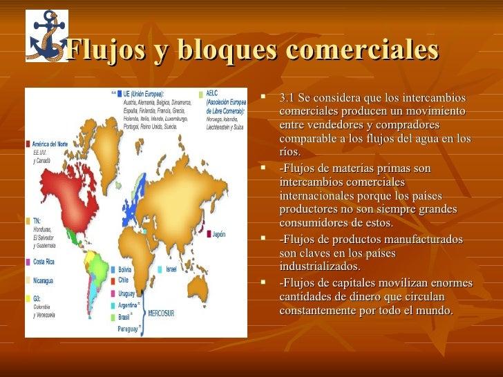 Flujos y bloques comerciales <ul><li>3.1 Se considera que los intercambios comerciales producen un movimiento entre vended...