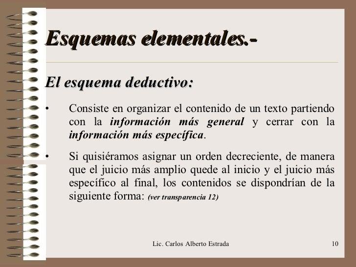 Esquemas elementales.- <ul><li>El esquema deductivo: </li></ul><ul><li>Consiste en organizar el contenido de un texto part...