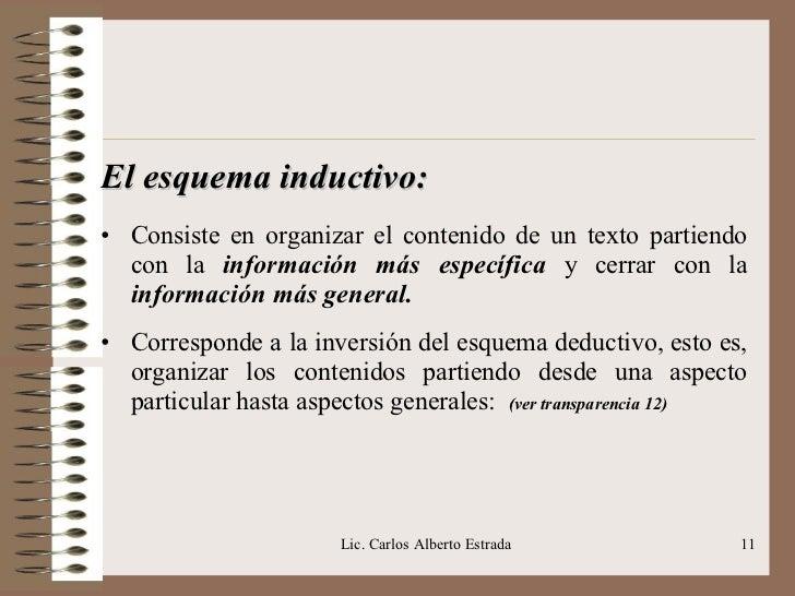 <ul><li>El esquema inductivo: </li></ul><ul><li>Consiste en organizar el contenido de un texto partiendo con la  informaci...