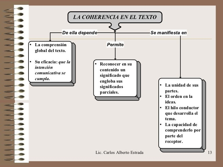 Lic. Carlos Alberto Estrada