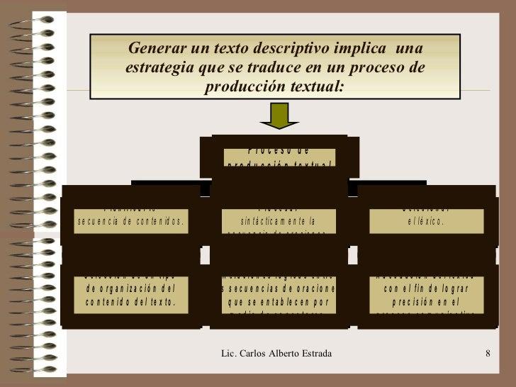 Generar un texto descriptivo implica  una estrategia que se traduce en un proceso de producción textual: Lic. Carlos Alber...