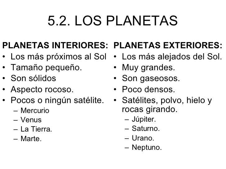 El universo - Caracteristicas de los planetas interiores ...