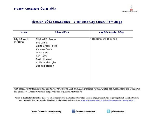 Student Candidate Guide 2013      Election 2013 Candidates – Charlotte City Council At-Large Office City Council At-Large ...