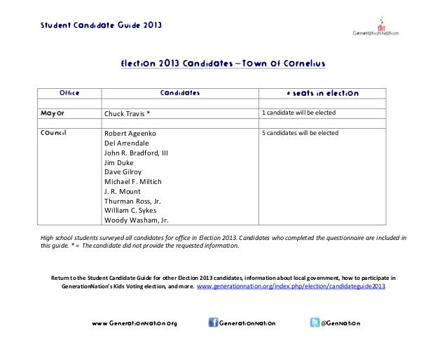 Student Candidate Guide 2013    Election 2013 Candidates–Town of Cornelius Office Mayor Council  Candidates  ChuckTr...